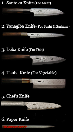 Cutlery list (Knives) Japanese knife Nigara Forging Co , Ltd